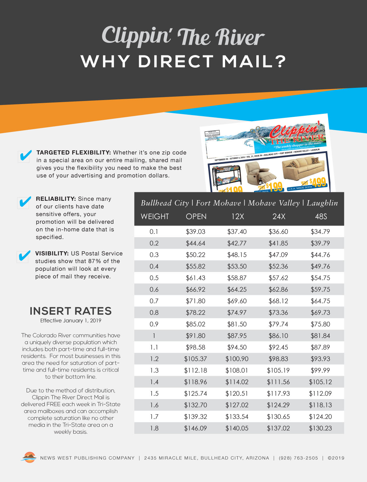 05 - Clippin Direct Mail 2019